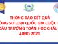Kết quả vòng sơ loại Quốc gia cuộc thi Đấu trường Toán học Châu Á – AIMO 2021